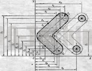 Центр давления штампа