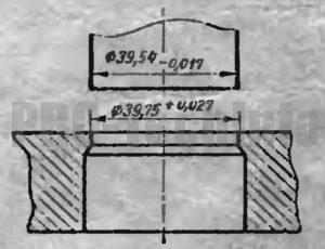 размеры матрицы и пуансона