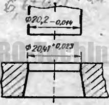 Размеры матрицы и пуансона пробивка отверстия