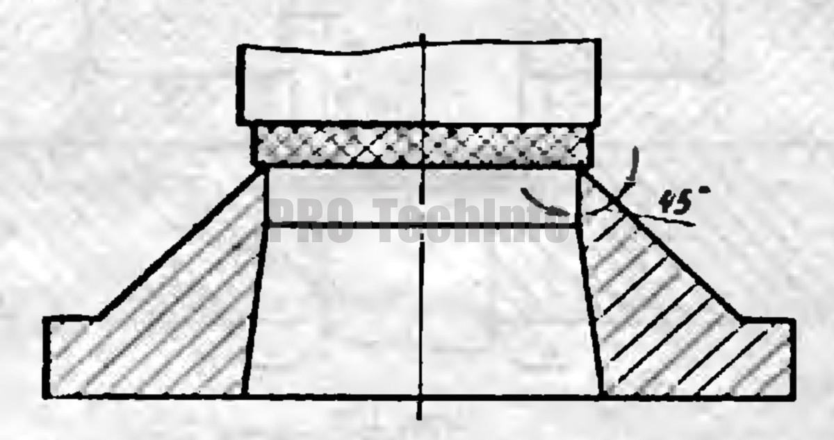 матрицы с углом скоса режущих граней 45°