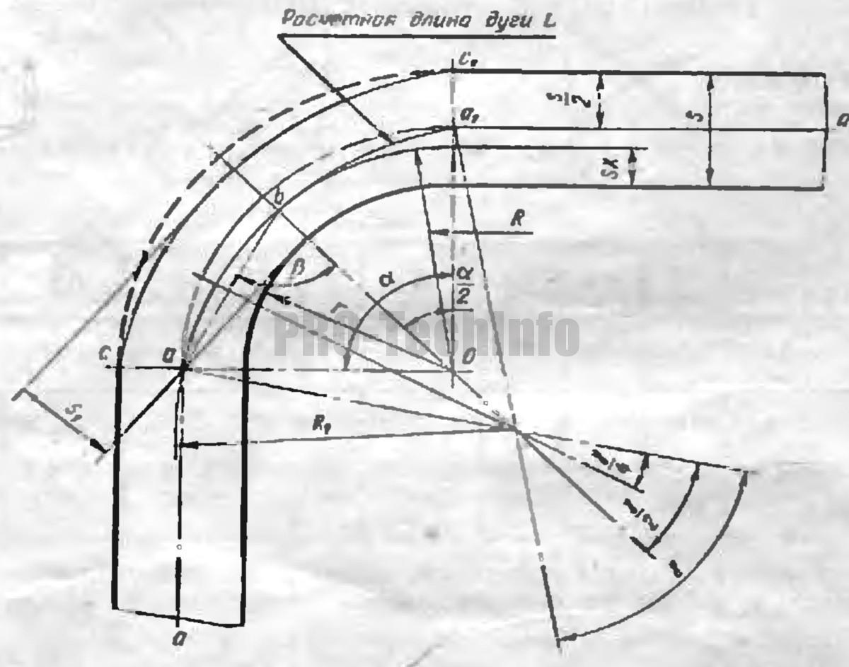 Нейтральная линия при гибке материалов толщиной свыше 3 мм под углом 90°