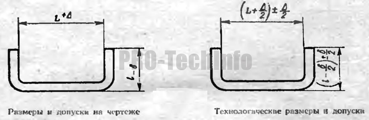 Пересчет односторонних допусков на двухсторонние при гибке