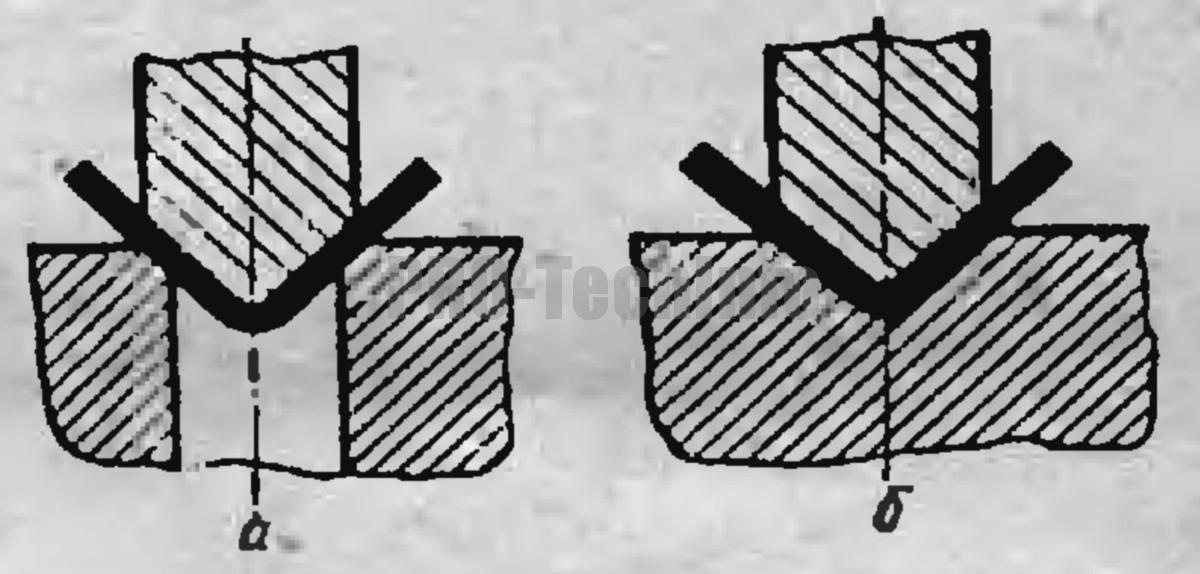 свободная гибка и гибка с калибровкой деталей
