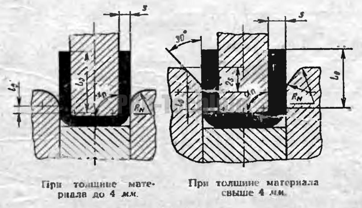 значения радиусов закругления гибочных матриц, а также значения глубины матриц при U-образной гибке