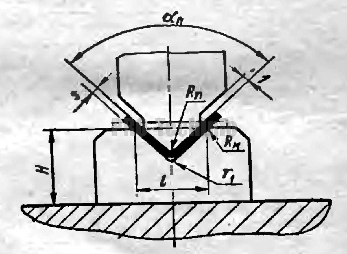 размеры основных конструктивных элементов рабочих деталей штампов при V-образной гибке