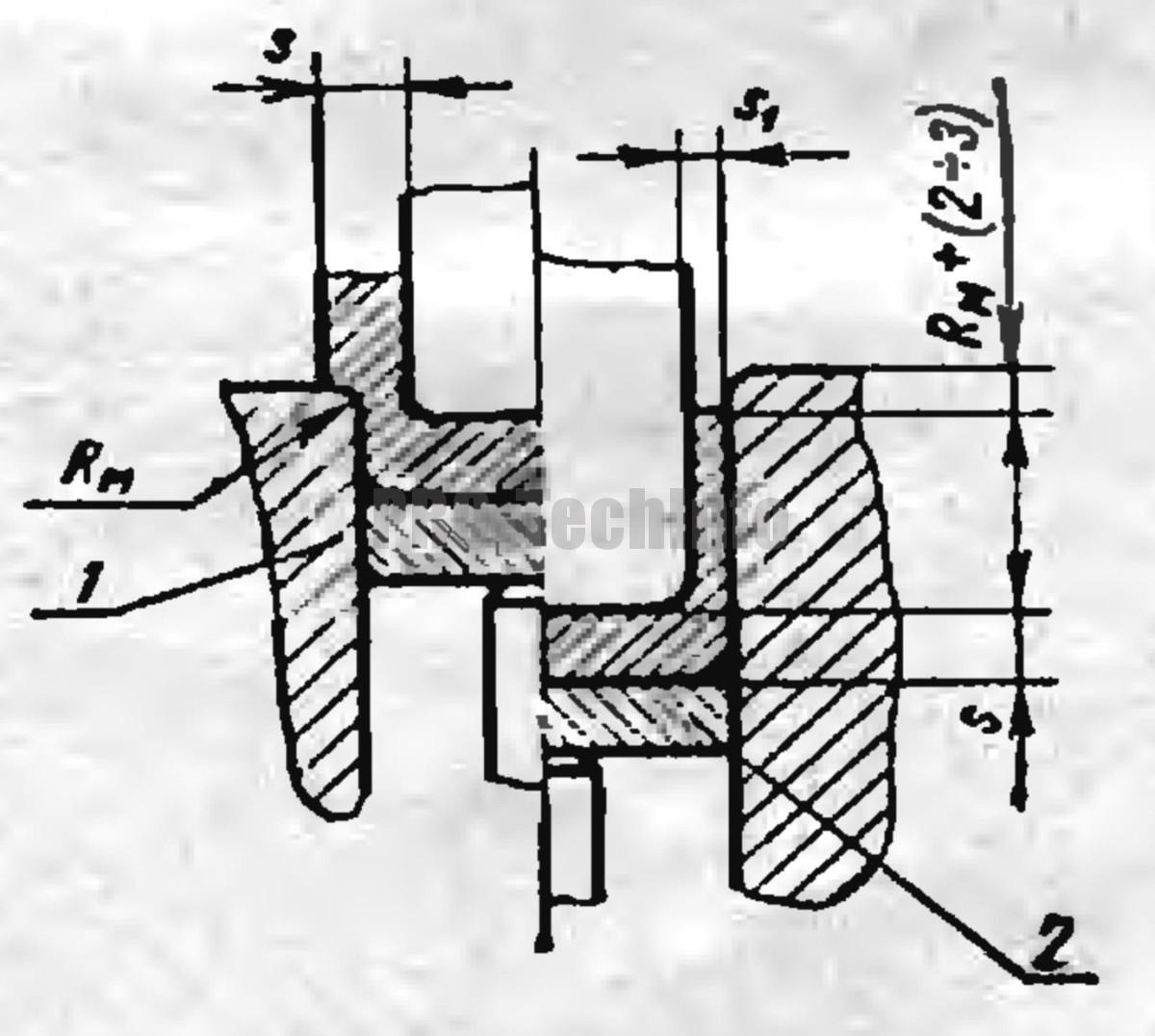 Схема штампа для гибки с утонением