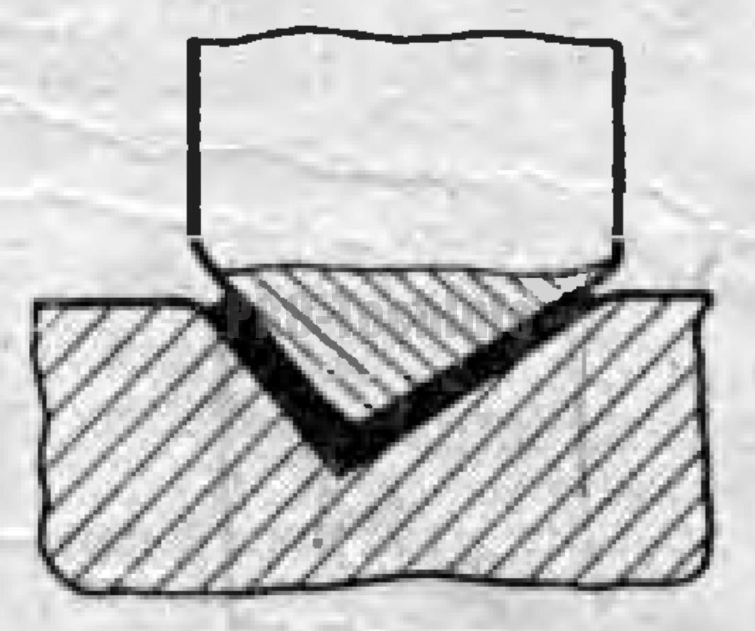 одновременная гибка и калибровка