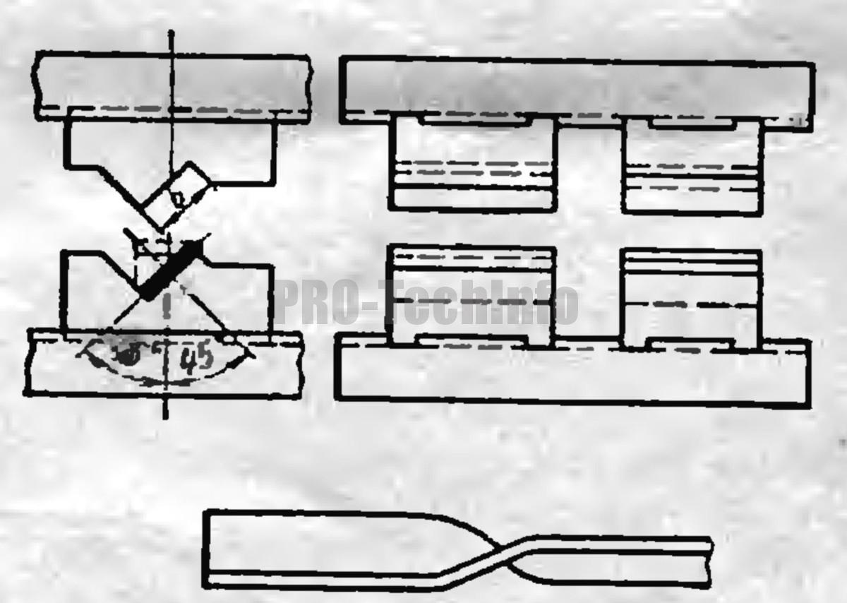 Схема штампа для разворота плоских деталей