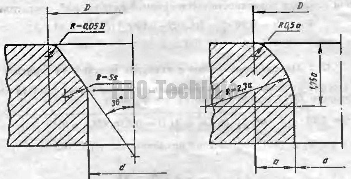 оптимальные формы рабочих профилей матриц при вытяжке без прижима