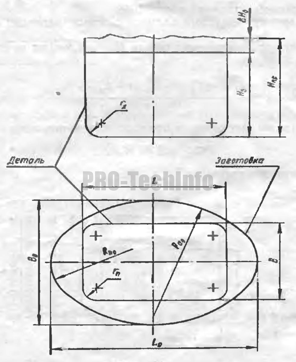 Плоская заготовка для вытяжки прямоугольных полых деталей
