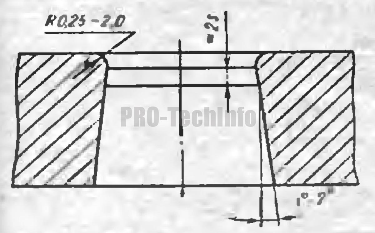 штампы с матрицами, имеющими закругленные режущие кромки