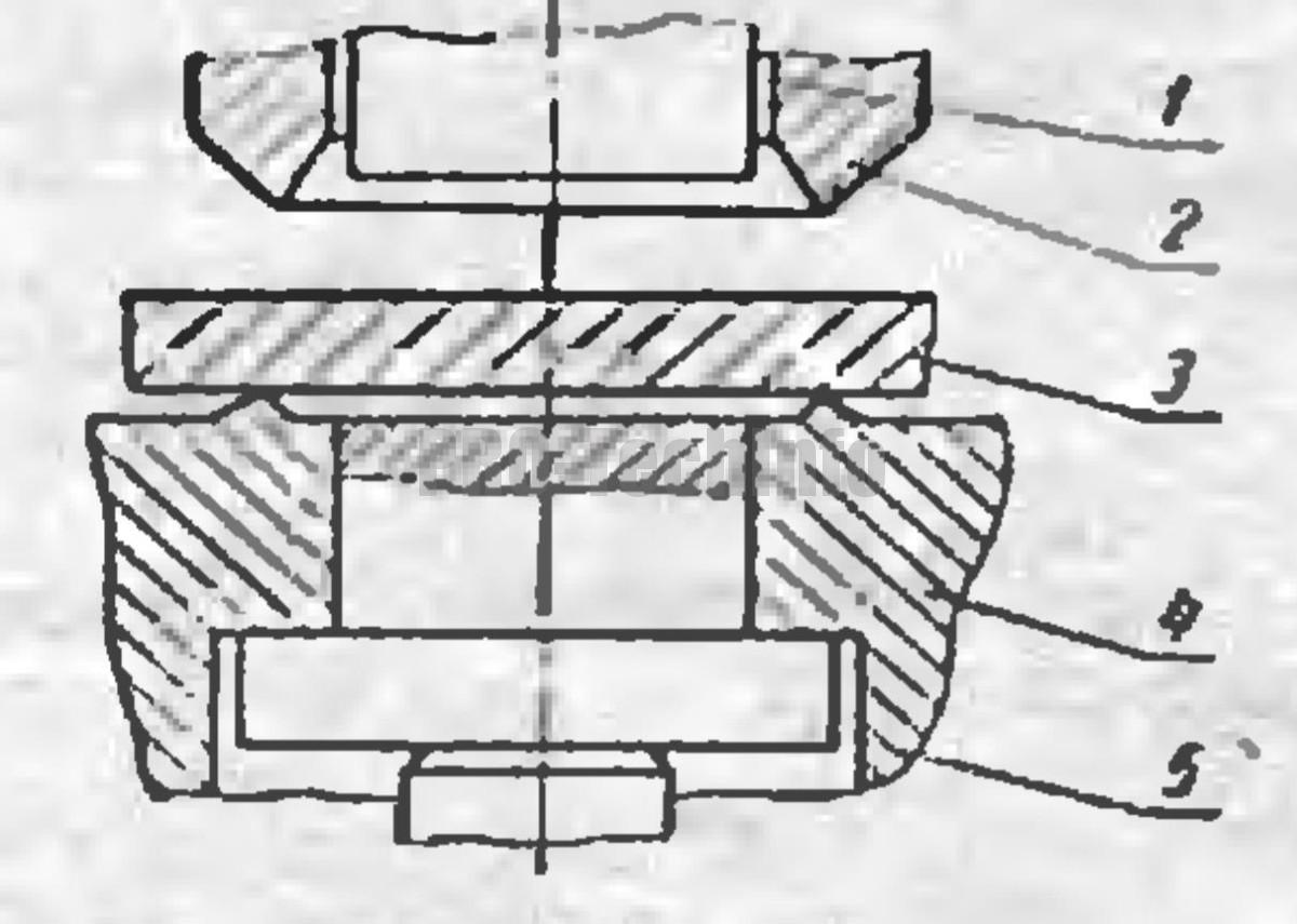 штампы с прижимом, снабженным кольцевым ребром, и с ребром на матрице