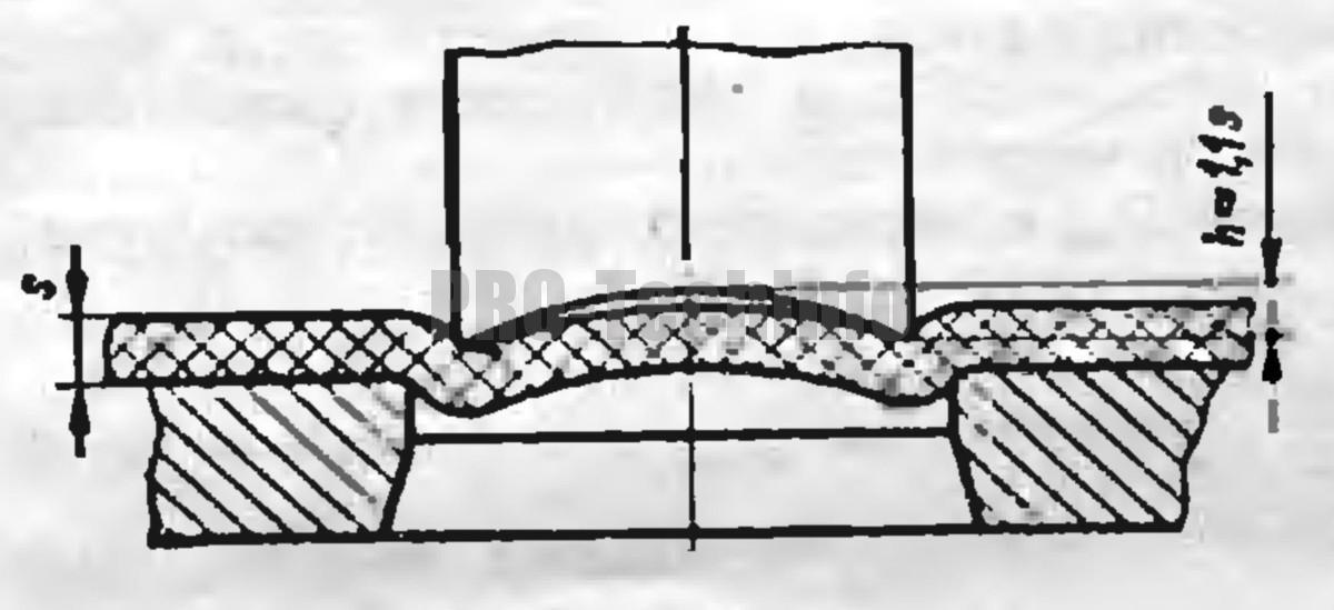 Криволинейная форма заточки пуансона