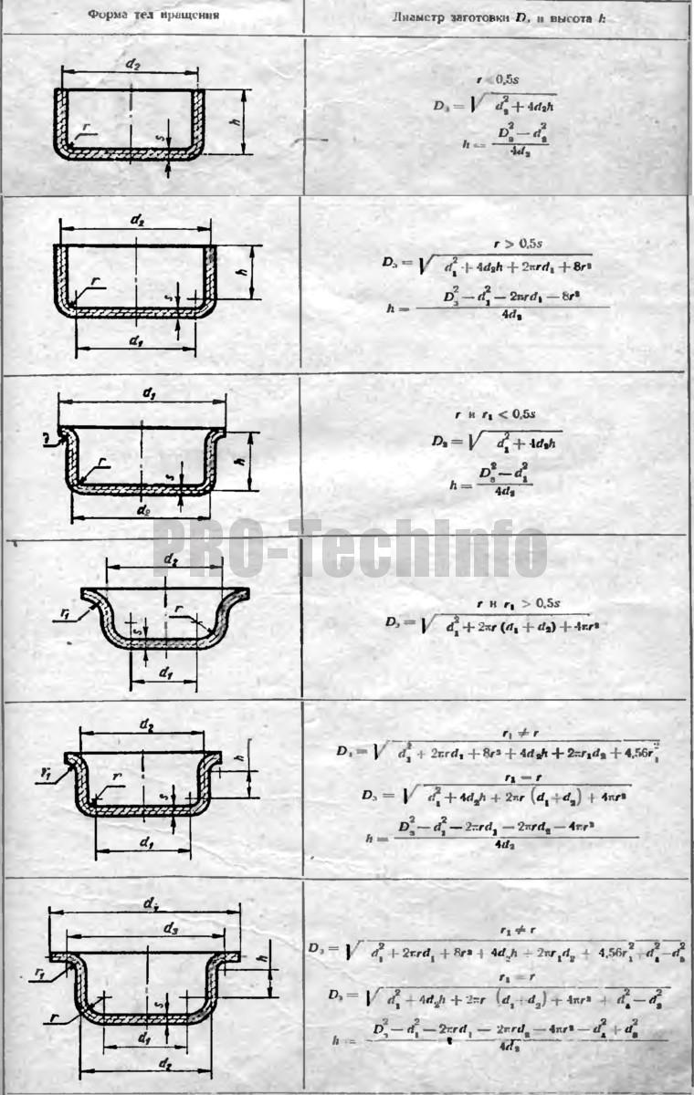 формулы для определения диаметров заготовок для вытяжки