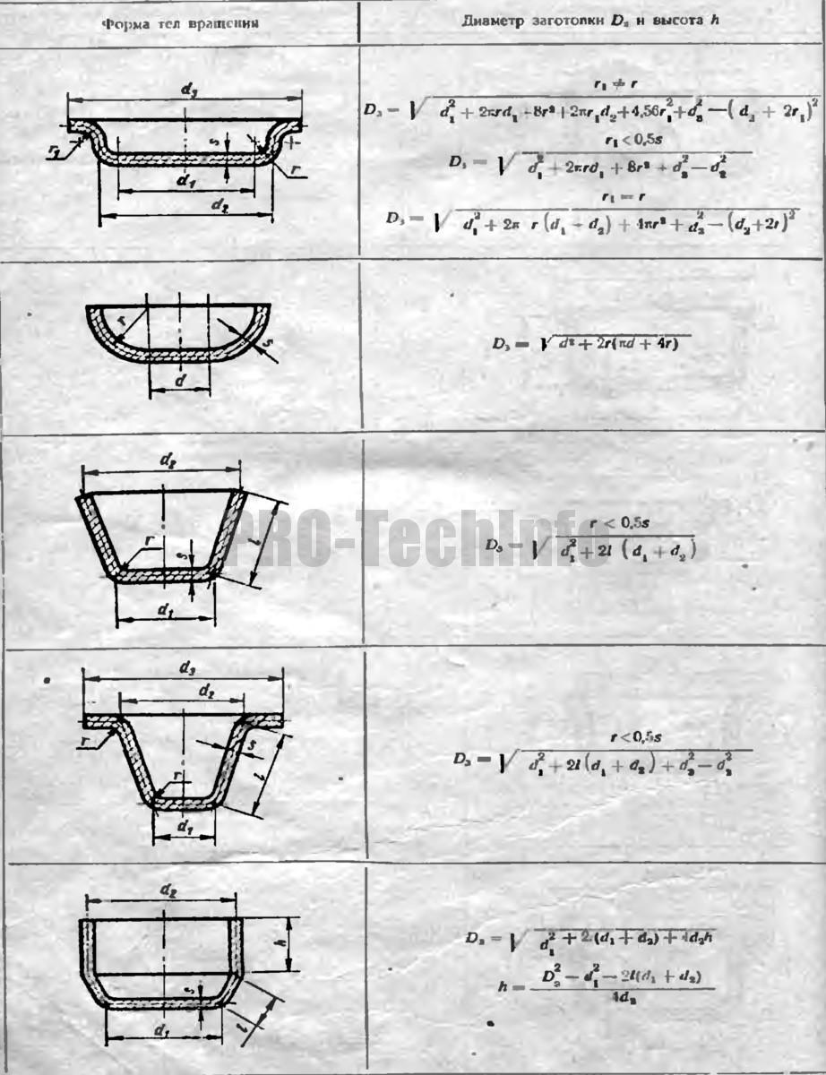 формулы для определения диаметров заготовок для вытяжки 2