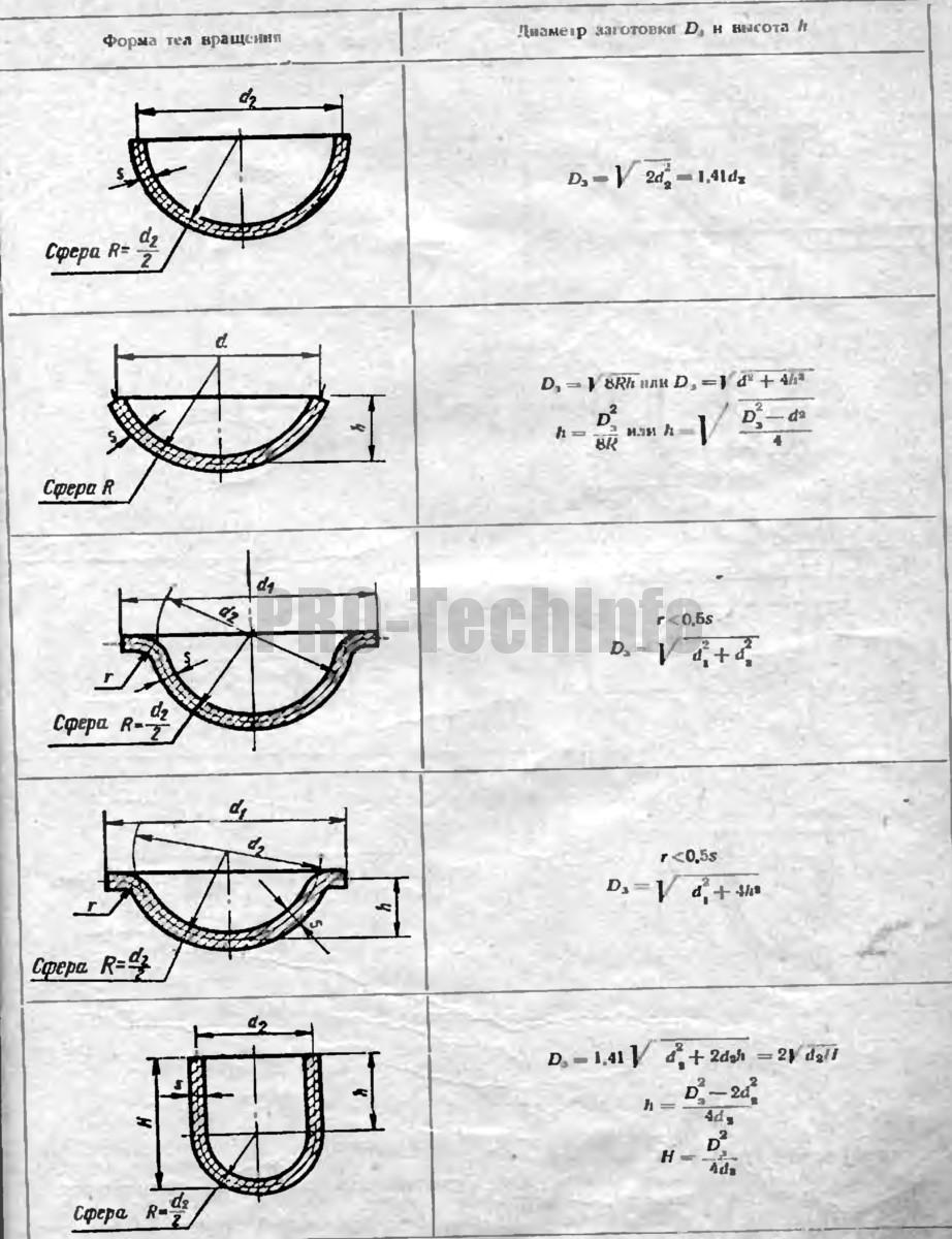 формулы для определения диаметров заготовок для вытяжки 3