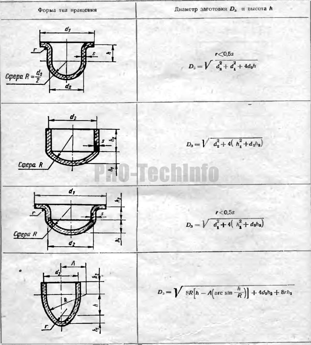 формулы для определения диаметров заготовок для вытяжки 4