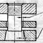 Двухсторонний зазор между пуансоном и съемником