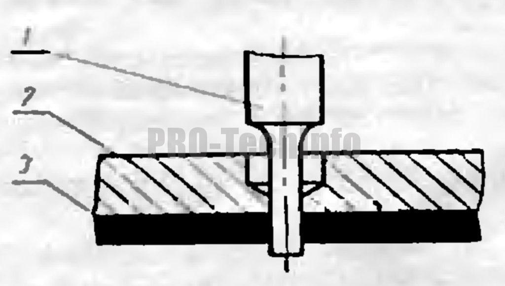 размер отверстий в съемнике равен рабочему размеру пуансона