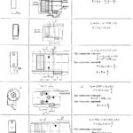 Схемы расположения шаговых ножей