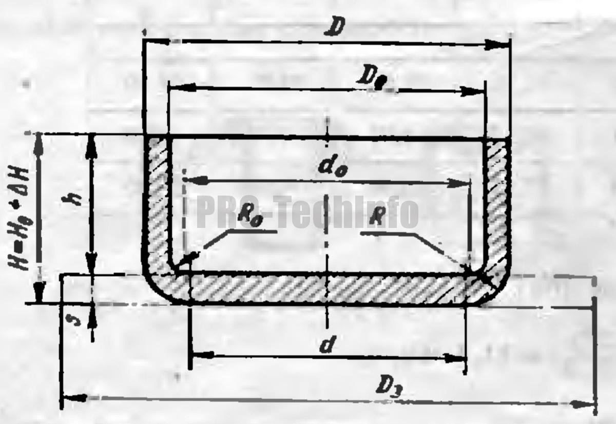 определение диаметра исходной заготовки для вытяжки с утонением цилиндра