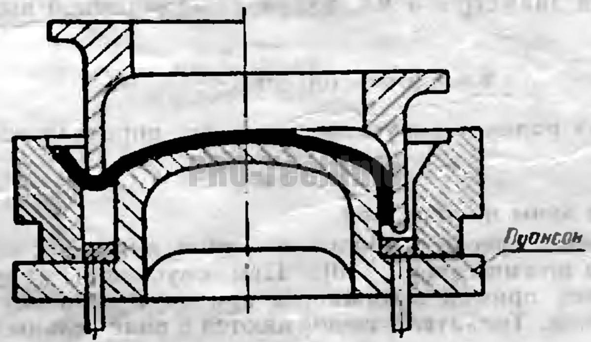 схема штампа для вытяжки без прижима тонкостенных сферических полых деталей