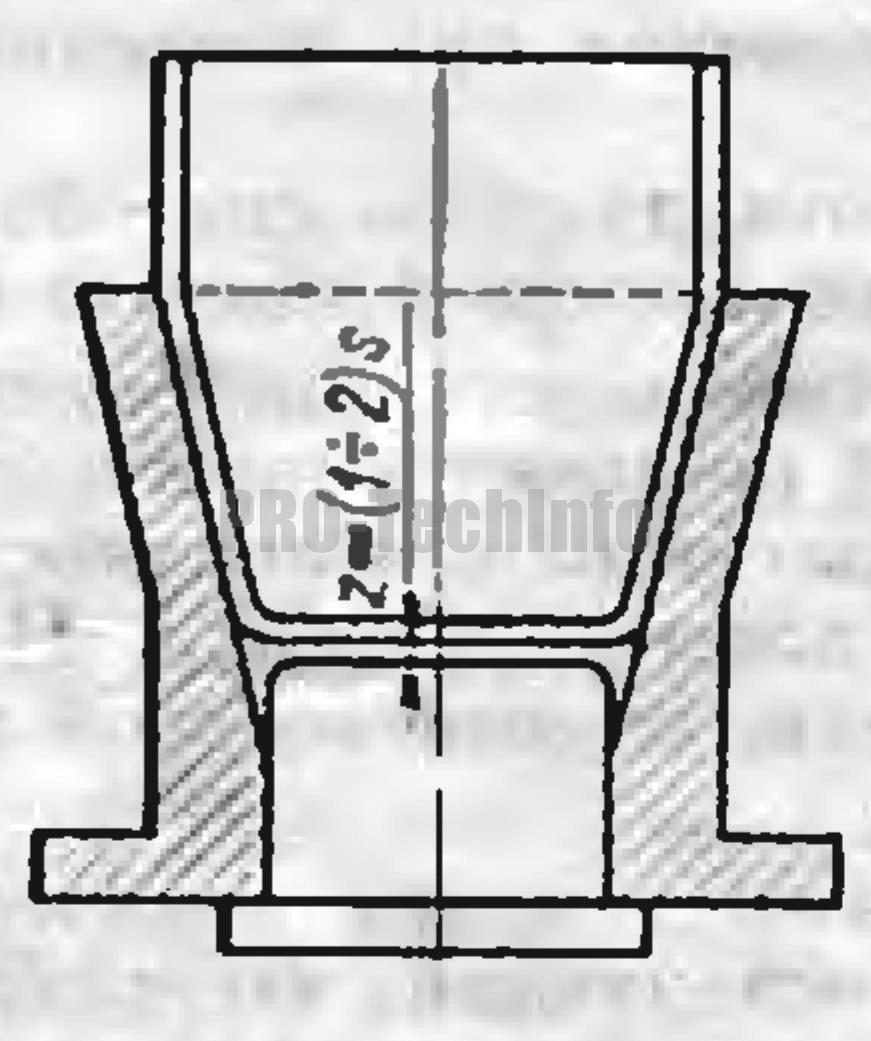 схема штампа для последующих операции конической вытяжки