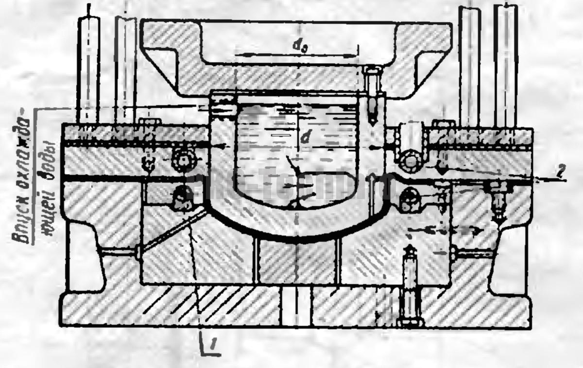 Вытяжка деталей из цветных металлов и сплавов с применением местного нагрева