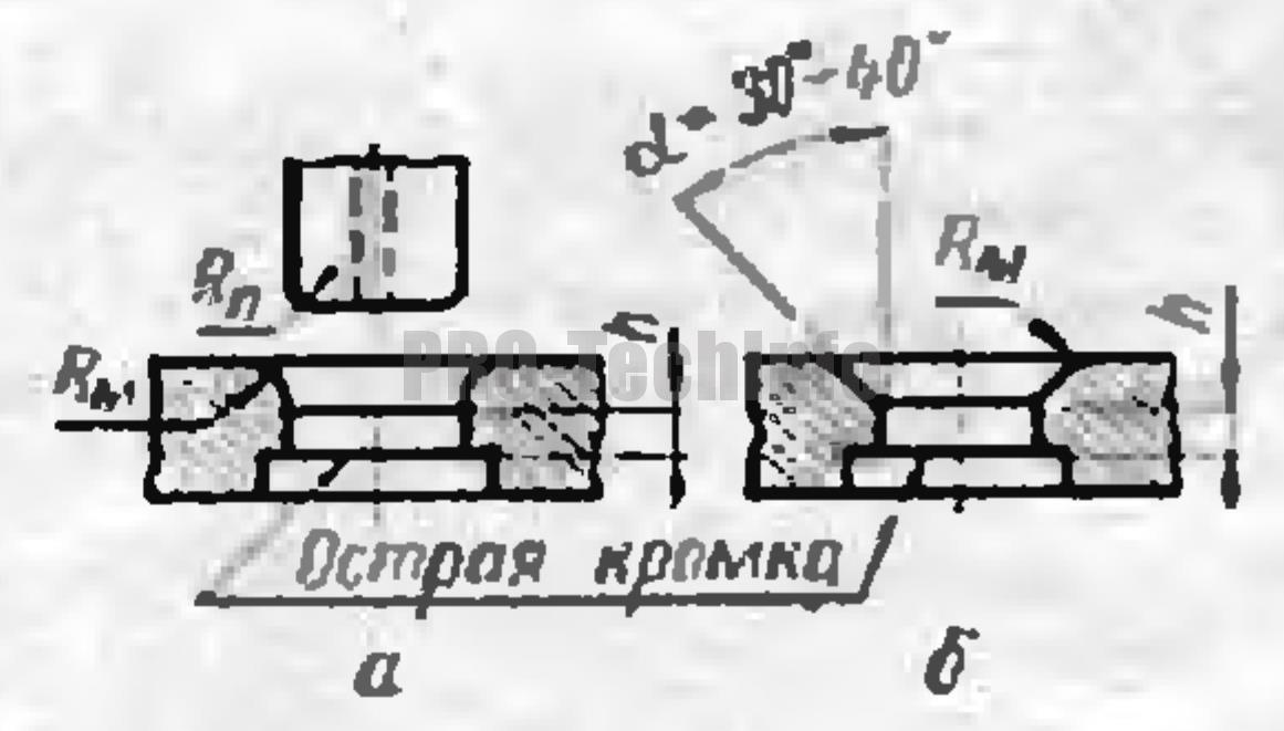 Форма матриц и пуансонов Для 1-й и последующих операций вытяжки на прессах простого действия без прижима, при работе на провал
