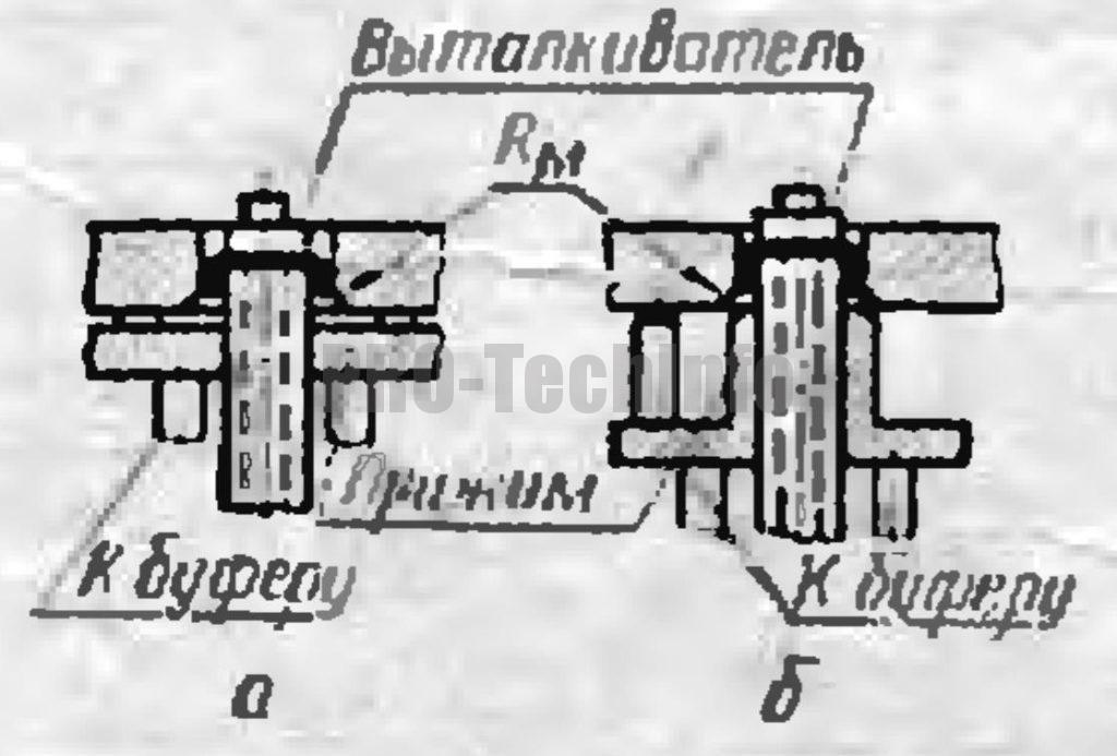Форма матриц и пуансонов Для вытяжки на прессах простого действия с буферным устройством