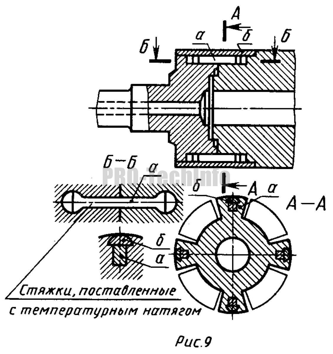 Соединение центральной части ротора генератора с хвостовиками
