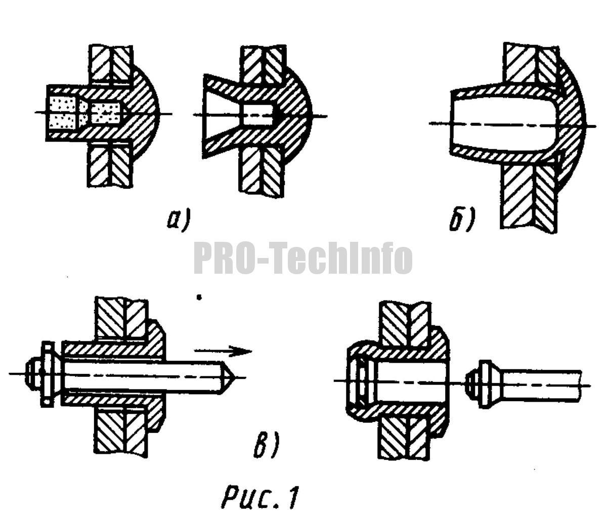 конструкция взрывной заклепки с пороховым зарядом
