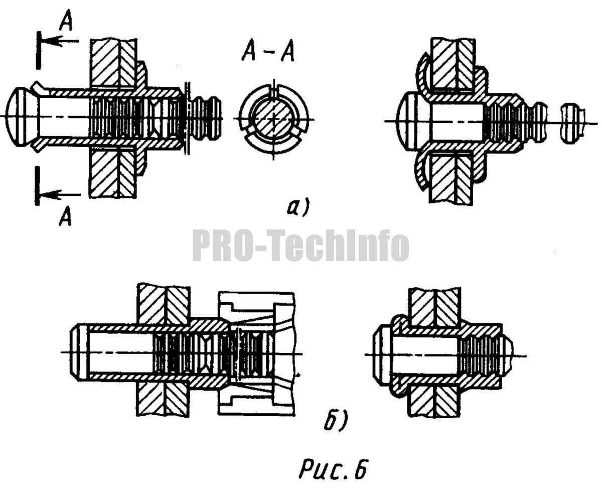 Болты-заклепки односторонней установки