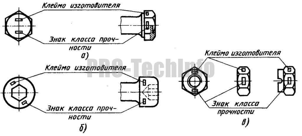 Маркировка болтов с шестигранной головкой и винтов с цилиндрической головкой и шестигранным углублением под ключ, шестигранных гаек