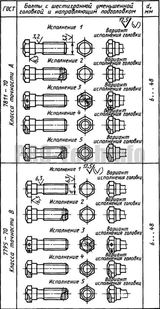 Болты с шестигранной уменьшенной головкой и направляющим подголовком
