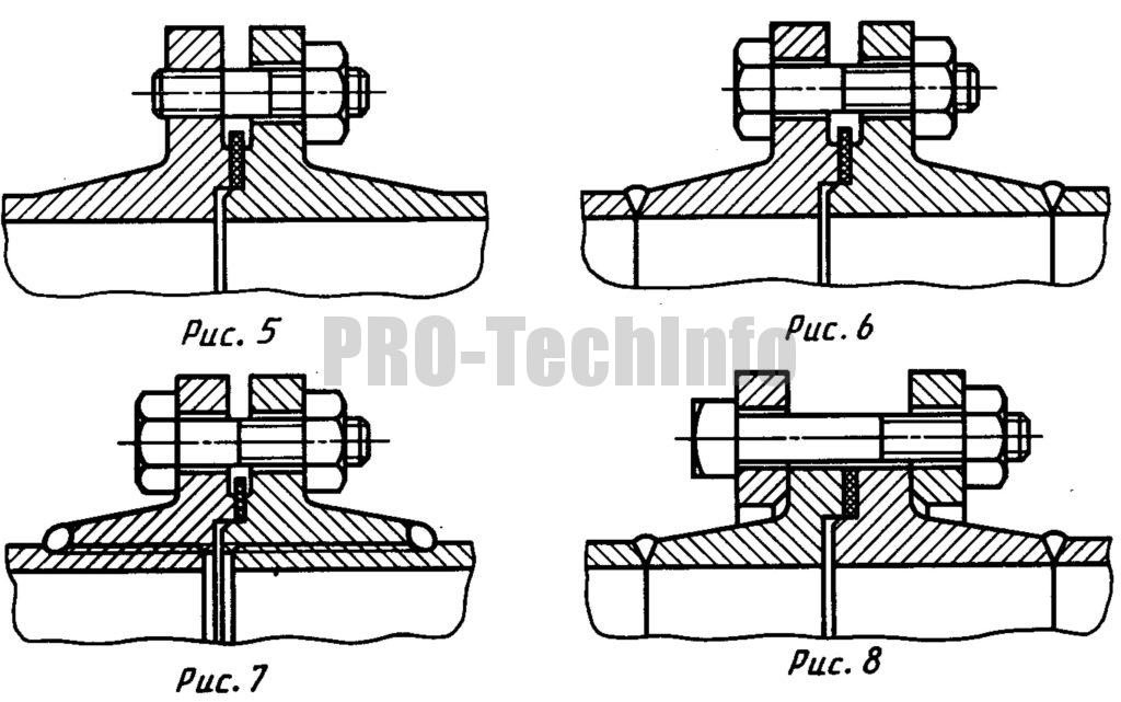 Фланцевое соединение труб с центрированием