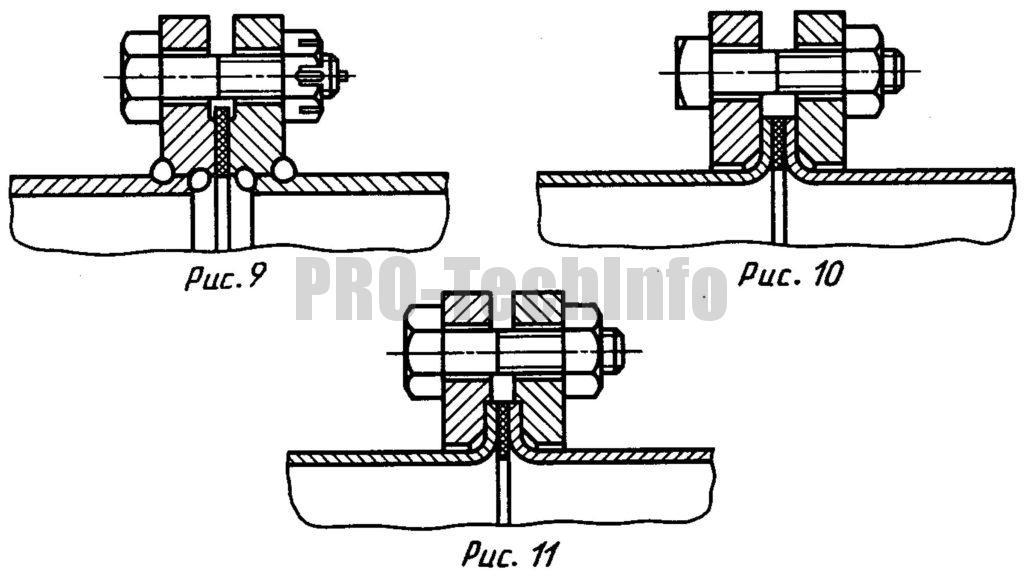 Фланцевое соединение тонкостенных труб