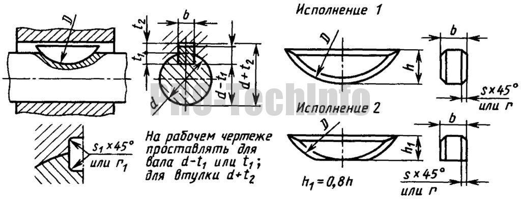 Соединения шпоночные с сегментными шпонками по ГОСТ 24071-80 (СТ СЭВ 647-77)