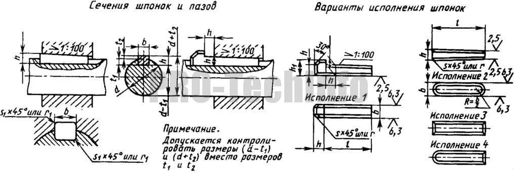 Соединения шпоночные с клиновыми шпонками по ГОСТ 24068-80 (СТ СЭВ 645-77)