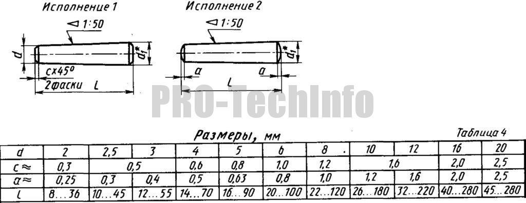 Штифты конические незакаленные ГОСТ 3129-70 (СТ СЭВ 240-87)