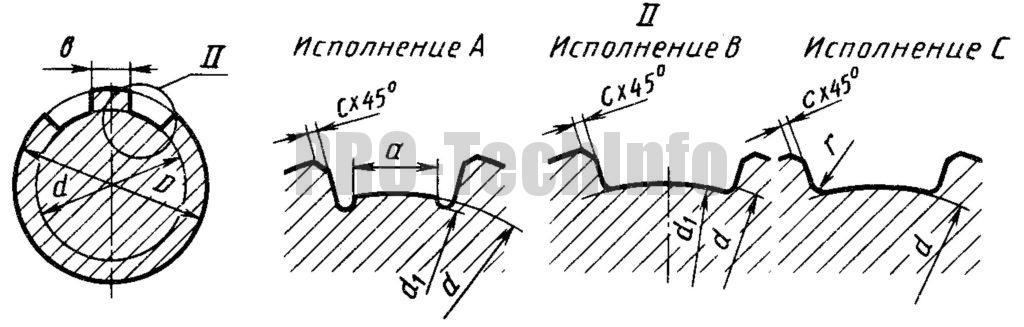 Форма сечения вала прямобочных шлицев