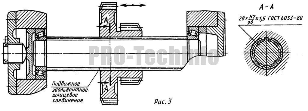 Соединение блока зубчатых колес с валом коробки скоростей станка