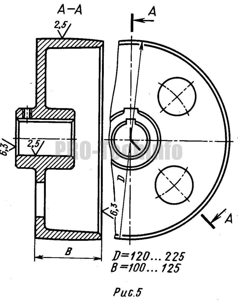 Шкивы плоскоременных передач чертеж
