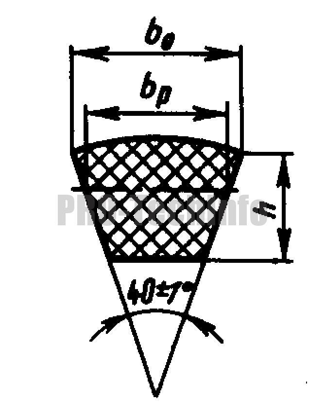 Ремни приводные клиновые нормальных сечений по ГОСТ 1284.1-80 (СТ СЭВ 4481-84)