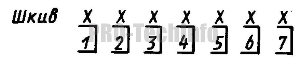 Схема построения условного обозначения шкивов