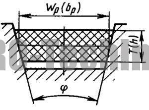 Сечение клинового вариаторного ремня, измеренное под натяжением на измерительном ролике