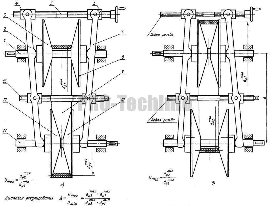 Вариатор с рычажным механизмом изменения диаметров шкивов
