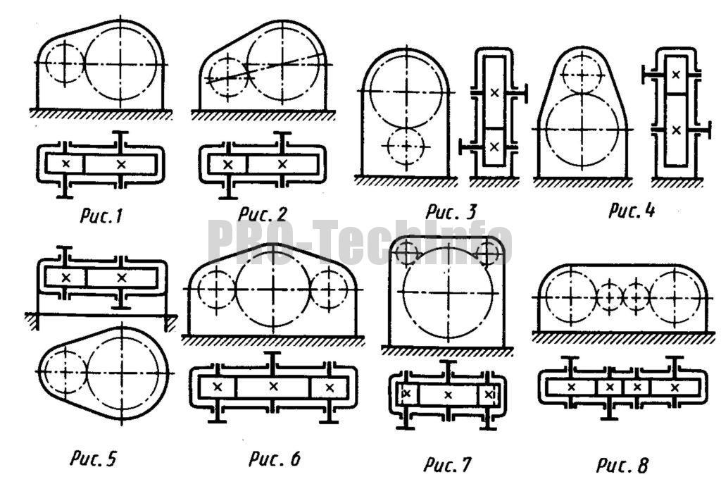 Цилиндрические одноступенчатые редукторы.