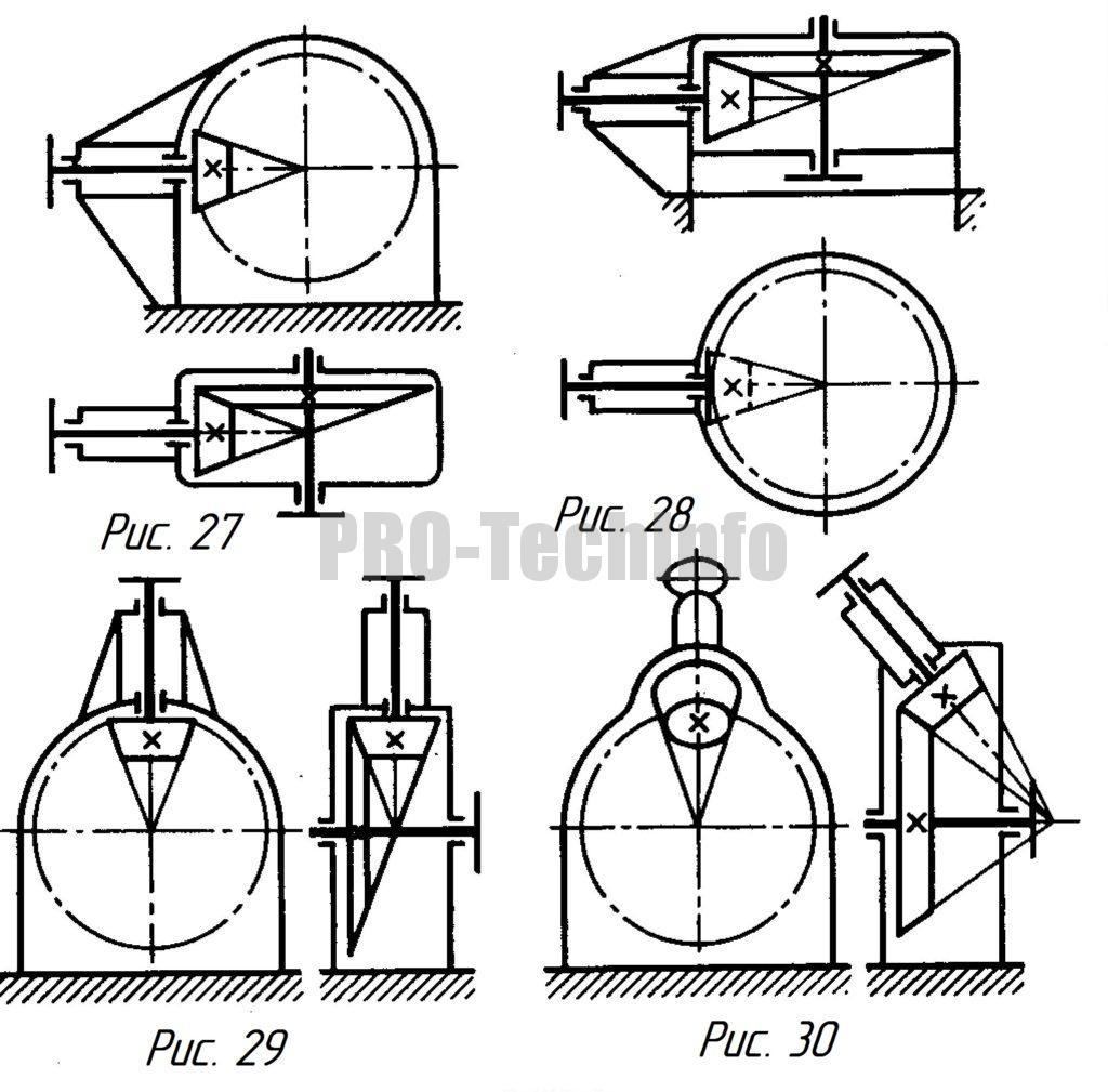 Конические одноступенчатые редукторы