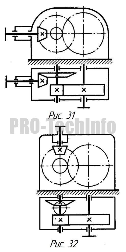 Коническо-цилиндрические двухступенчатые редукторы